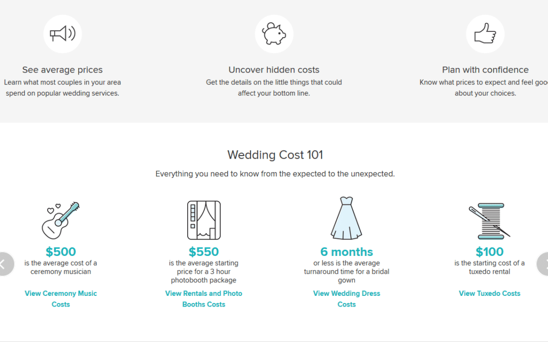 WeddingWire's Cost Guide Dilemma